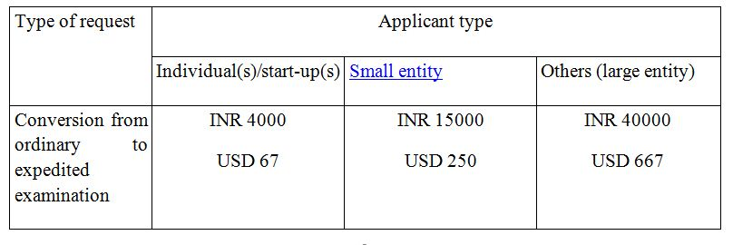 Conversion to expedited exam fee